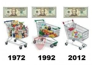 infliacija