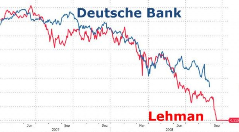 DEutsche Bank Lehman Brothers