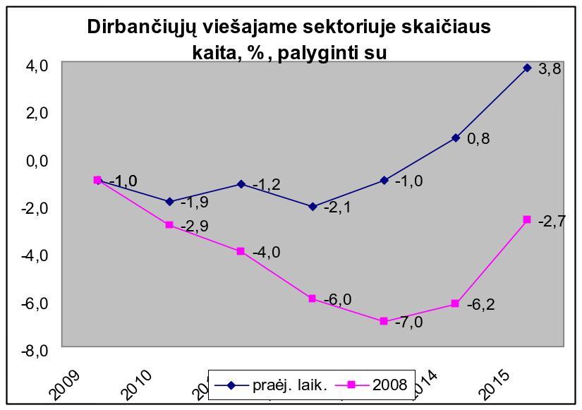 Grafikas Nr 4