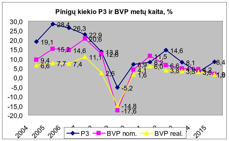 Grafikas 02