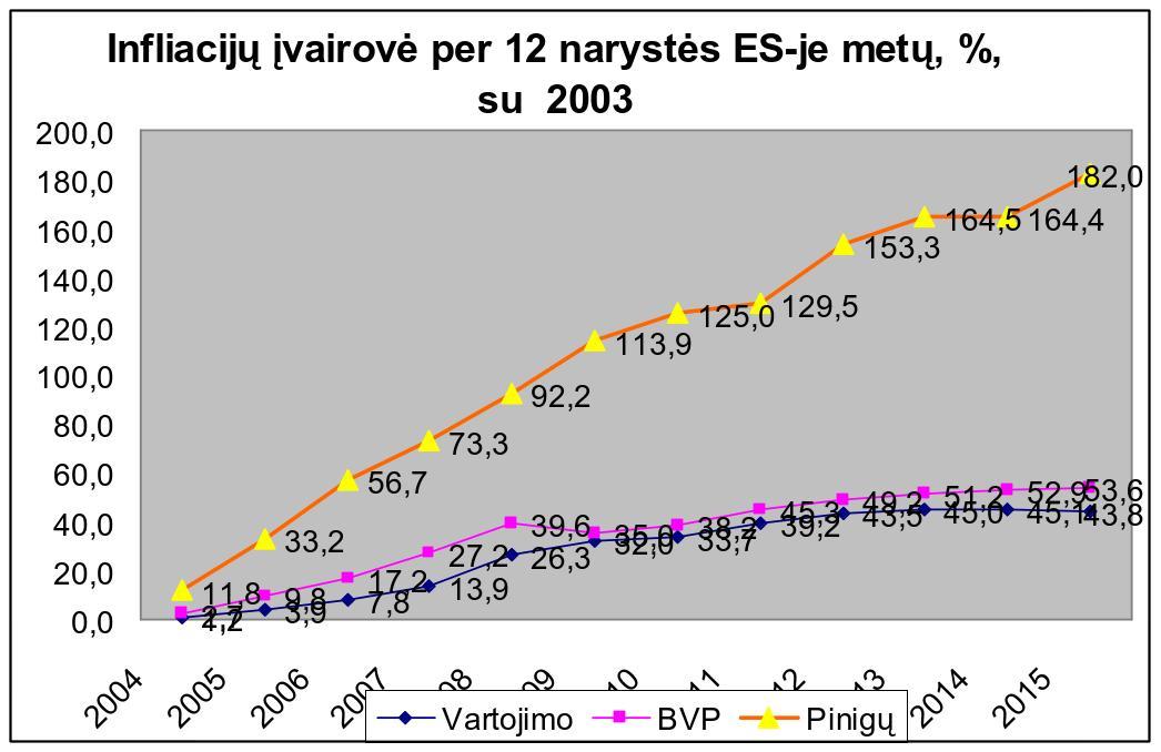 Grafikas 05