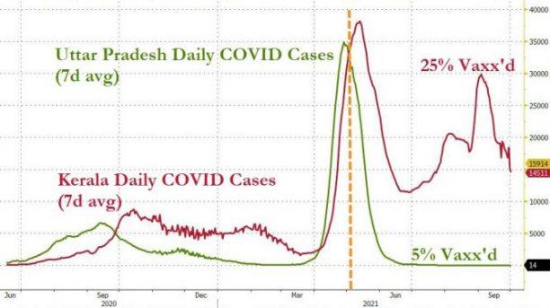 Indijos susirgimų grafikas