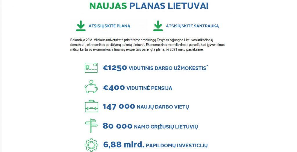 TS-LKD planas Lietuvai