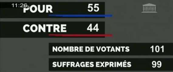 balsavimas dėl sankcijų Rusijai